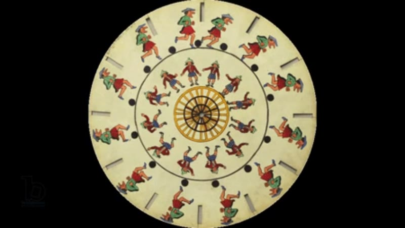 Animated 19th century phenakistoscope with people jumping